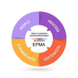 EPMA_P_P_T_chart